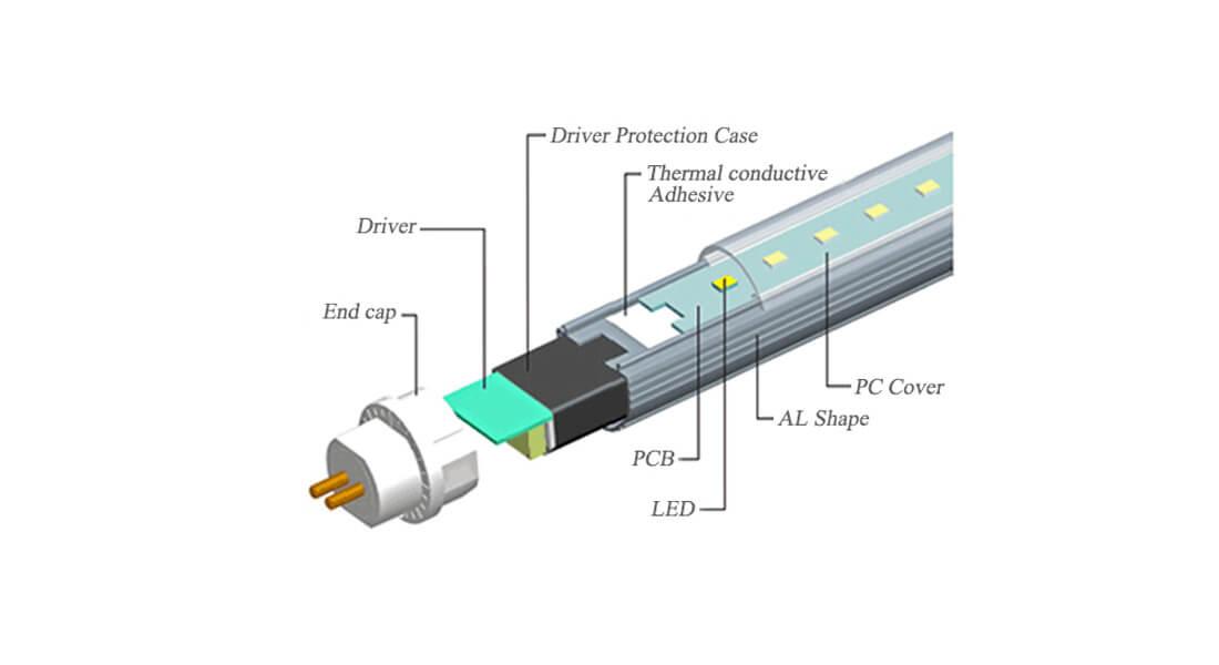 gs led tube light t5
