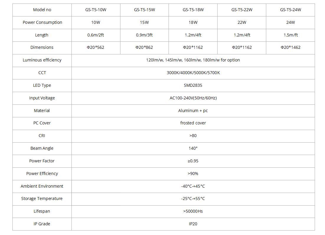 gs led tube light t5 datasheet